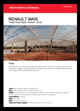 Renault Mais - Case Study